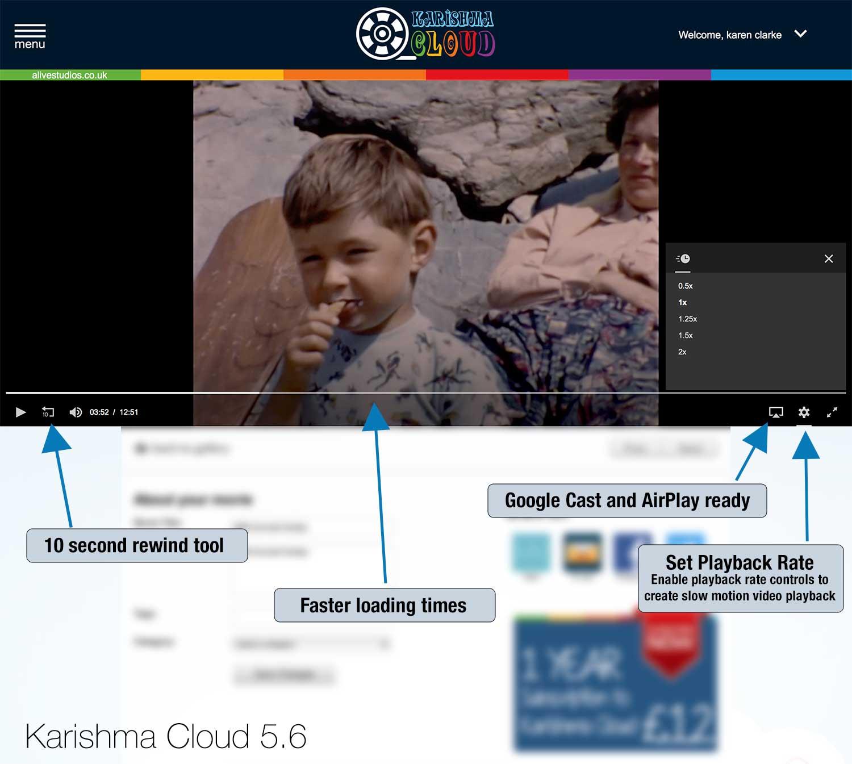 Karishma Cloud 5.6